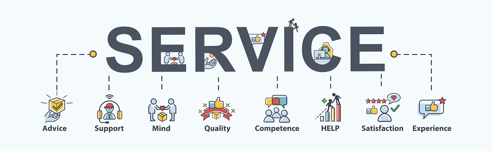 MageExchange Services
